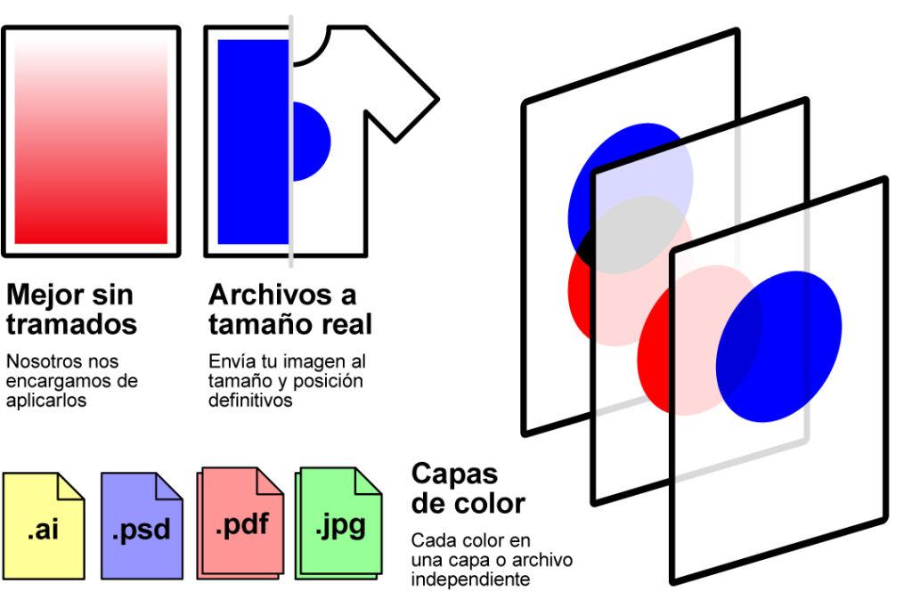 Cómo preparar imágenes para serigrafía