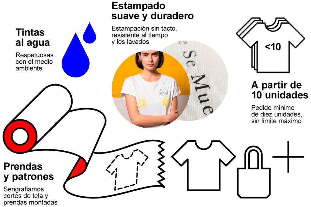 Características de la serigrafía textil